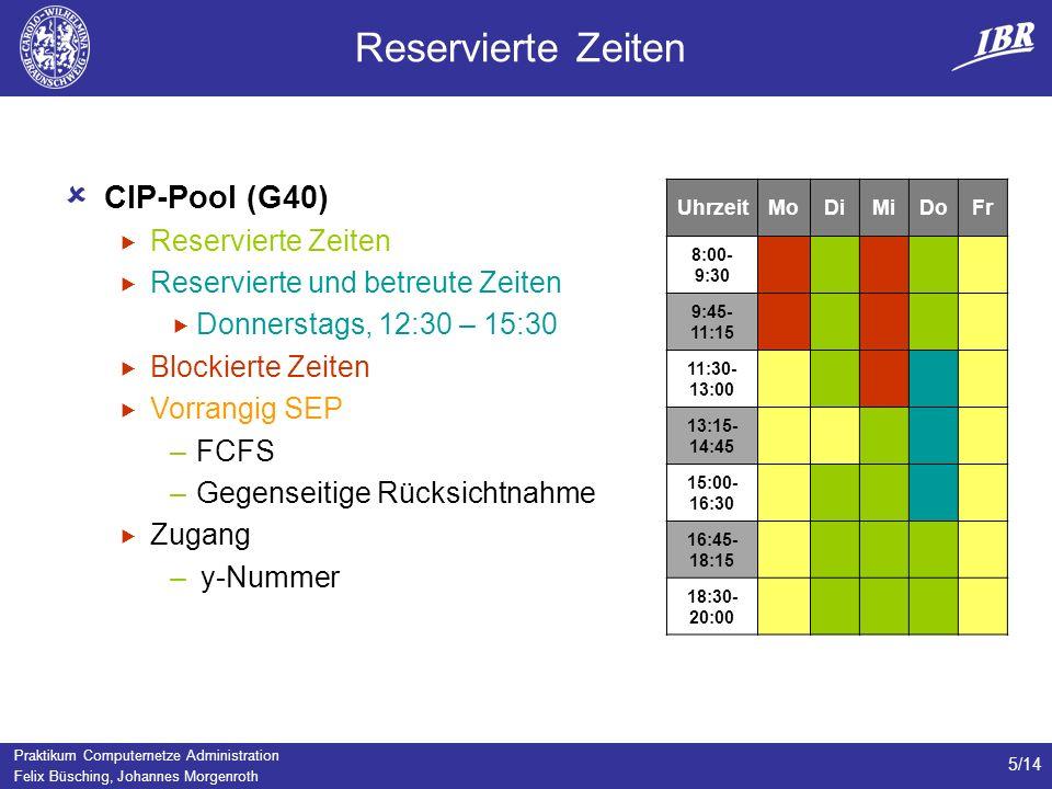 Praktikum Computernetze Administration Felix Büsching, Johannes Morgenroth 5/14 Reservierte Zeiten CIP-Pool (G40) Reservierte Zeiten Reservierte und betreute Zeiten Donnerstags, 12:30 – 15:30 Blockierte Zeiten Vorrangig SEP –FCFS –Gegenseitige Rücksichtnahme Zugang –y-Nummer UhrzeitMoDiMiDoFr 8:00- 9:30 9:45- 11:15 11:30- 13:00 13:15- 14:45 15:00- 16:30 16:45- 18:15 18:30- 20:00