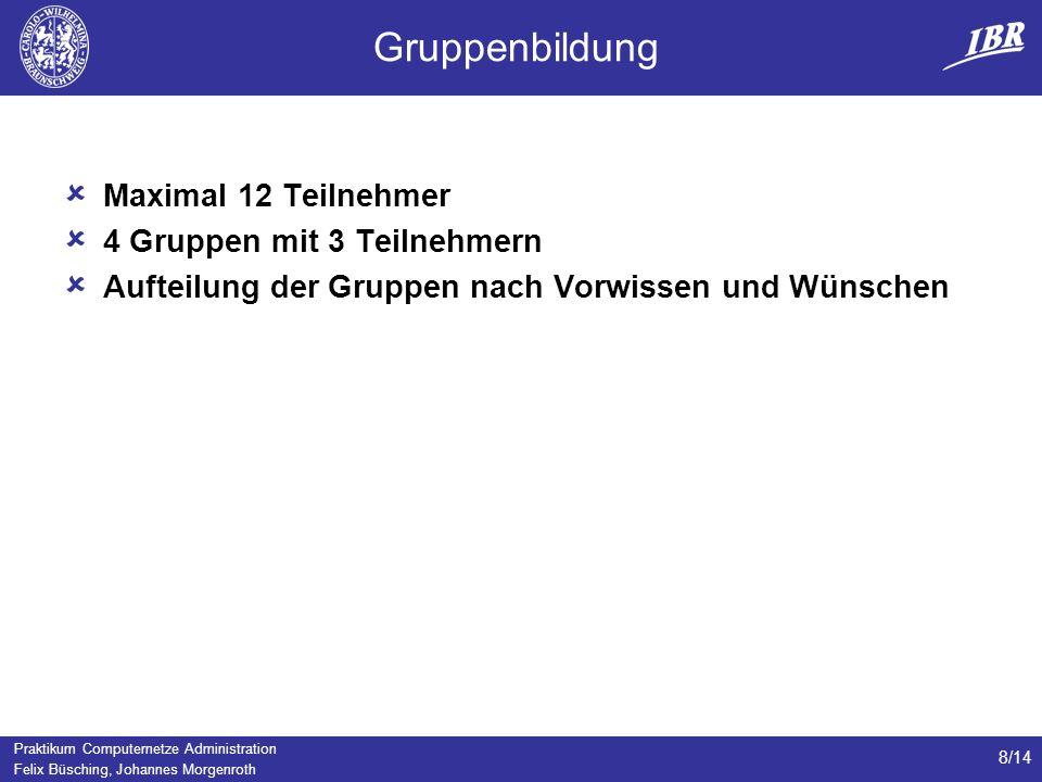 Praktikum Computernetze Administration Felix Büsching, Johannes Morgenroth 8/14 Gruppenbildung Maximal 12 Teilnehmer 4 Gruppen mit 3 Teilnehmern Aufte