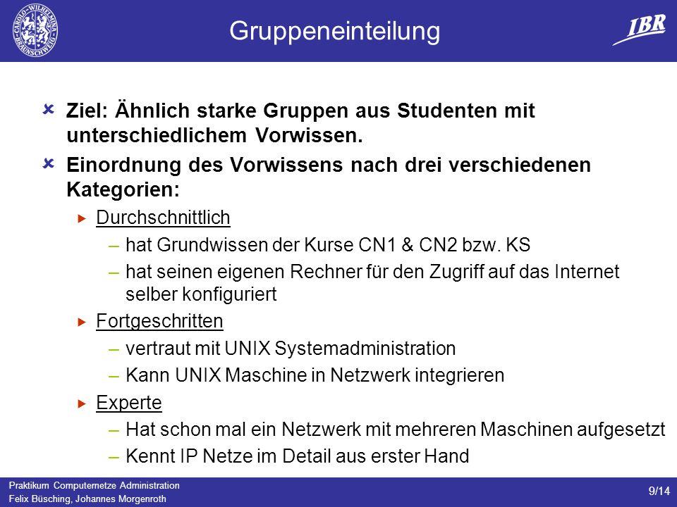 Praktikum Computernetze Administration Felix Büsching, Johannes Morgenroth 9/14 Gruppeneinteilung Ziel: Ähnlich starke Gruppen aus Studenten mit unterschiedlichem Vorwissen.