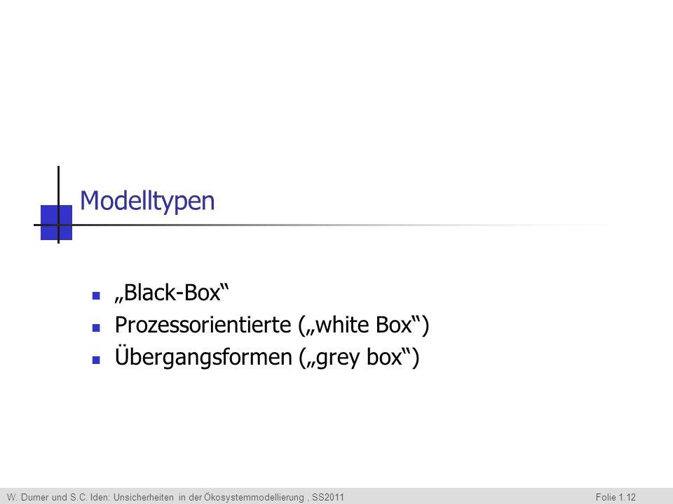 W. Durner und S.C. Iden: Unsicherheiten in der Ökosystemmodellierung, SS2011 Folie 1.12 Modelltypen Black-Box Prozessorientierte (white Box) Übergangs