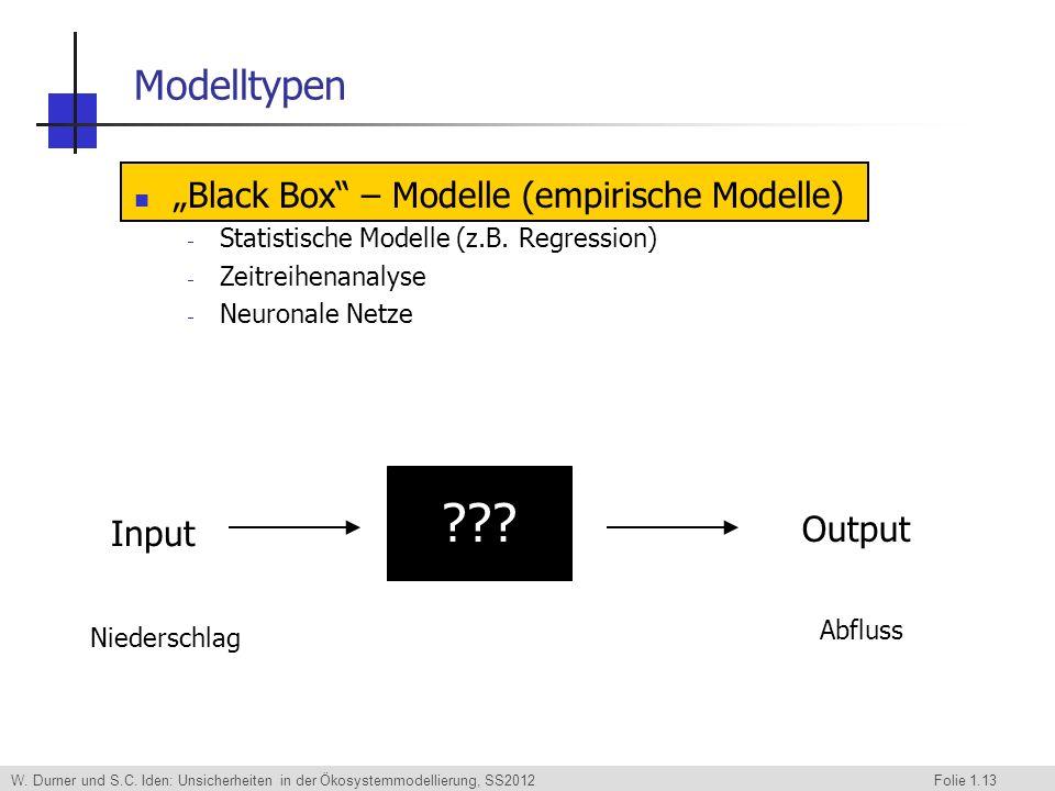 W. Durner und S.C. Iden: Unsicherheiten in der Ökosystemmodellierung, SS2012 Folie 1.13 Modelltypen Black Box – Modelle (empirische Modelle) Statistis