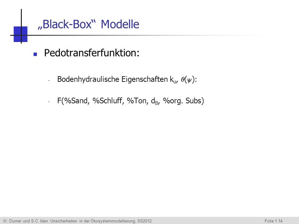 W. Durner und S.C. Iden: Unsicherheiten in der Ökosystemmodellierung, SS2012 Folie 1.14 Black-Box Modelle Pedotransferfunktion: Bodenhydraulische Eige