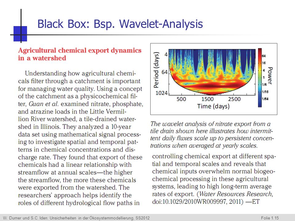 W. Durner und S.C. Iden: Unsicherheiten in der Ökosystemmodellierung, SS2012 Folie 1.15 Black Box: Bsp. Wavelet-Analysis