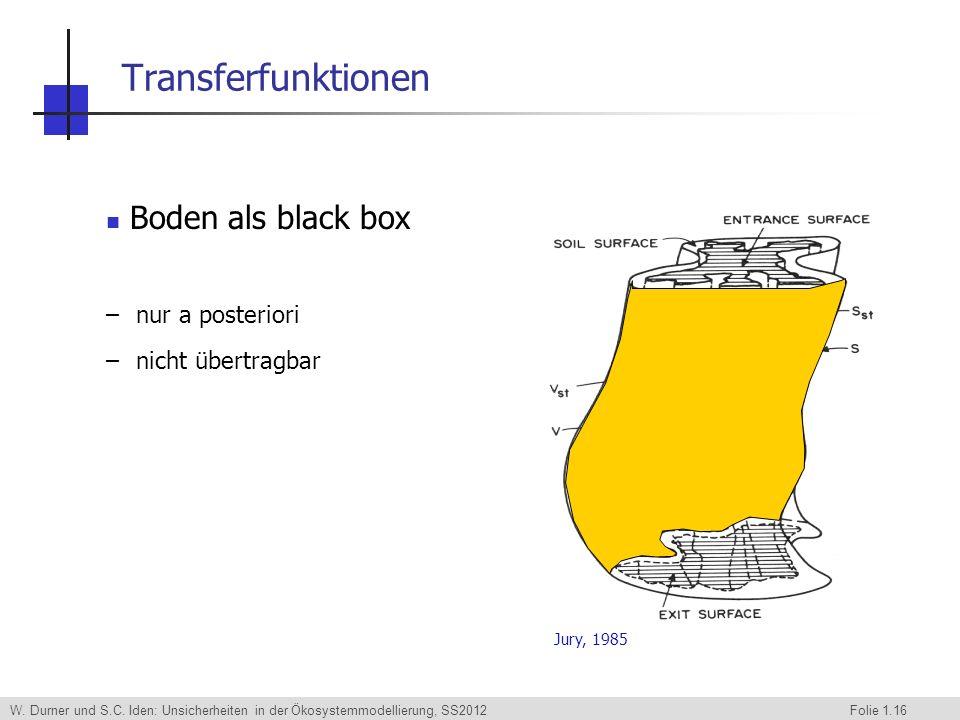 W. Durner und S.C. Iden: Unsicherheiten in der Ökosystemmodellierung, SS2012 Folie 1.16 Transferfunktionen Boden als black box –nur a posteriori –nich
