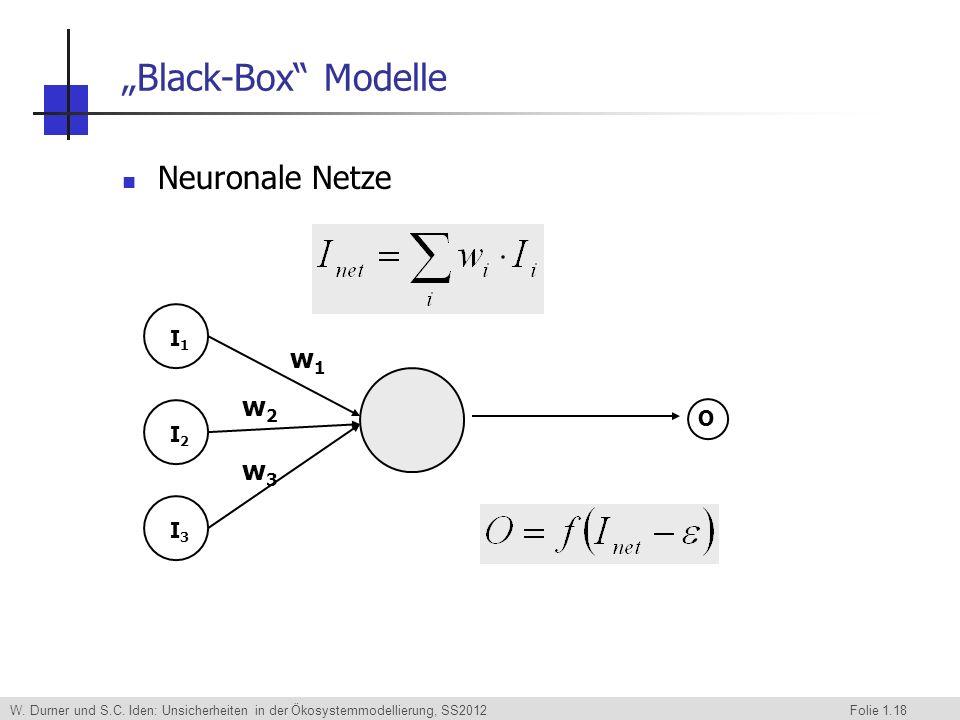 W. Durner und S.C. Iden: Unsicherheiten in der Ökosystemmodellierung, SS2012 Folie 1.18 Black-Box Modelle Neuronale Netze I3I3 O I2I2 I1I1 w1w1 w2w2 w