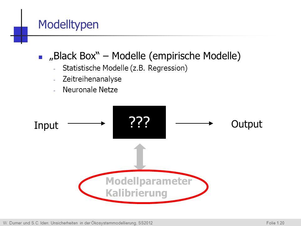 W. Durner und S.C. Iden: Unsicherheiten in der Ökosystemmodellierung, SS2012 Folie 1.20 Modelltypen Black Box – Modelle (empirische Modelle) Statistis