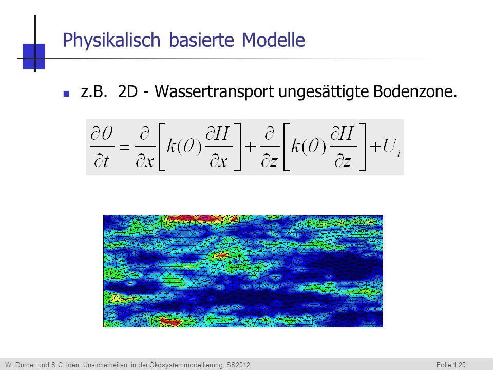 W. Durner und S.C. Iden: Unsicherheiten in der Ökosystemmodellierung, SS2012 Folie 1.25 Physikalisch basierte Modelle z.B. 2D - Wassertransport ungesä
