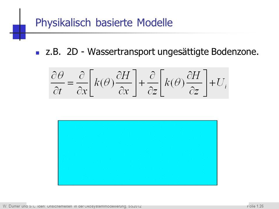 W. Durner und S.C. Iden: Unsicherheiten in der Ökosystemmodellierung, SS2012 Folie 1.26 Physikalisch basierte Modelle z.B. 2D - Wassertransport ungesä