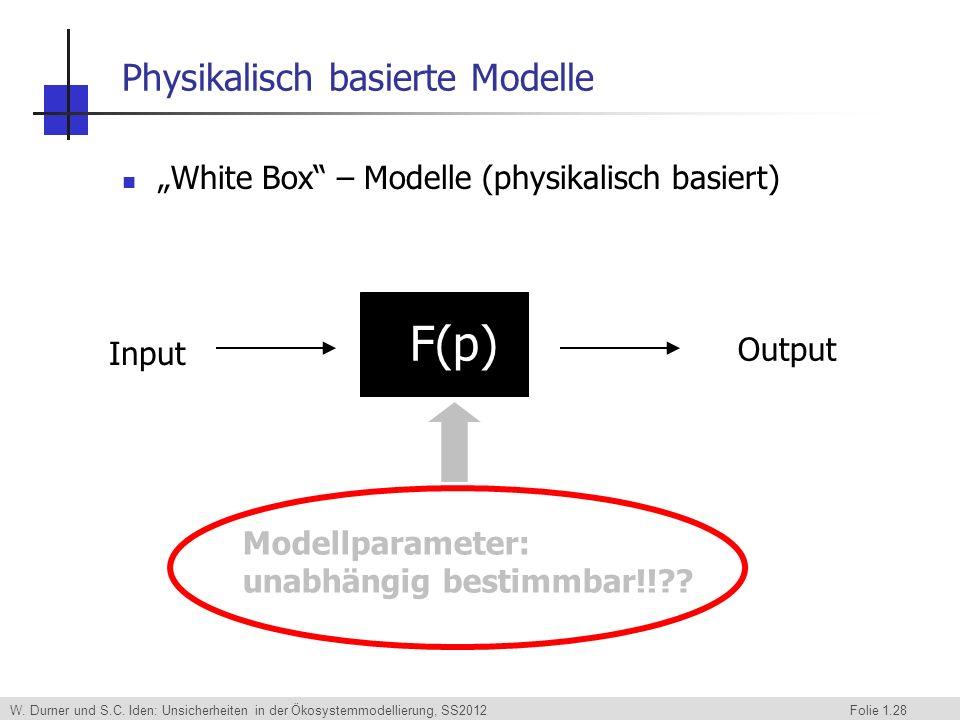 W. Durner und S.C. Iden: Unsicherheiten in der Ökosystemmodellierung, SS2012 Folie 1.28 Physikalisch basierte Modelle White Box – Modelle (physikalisc