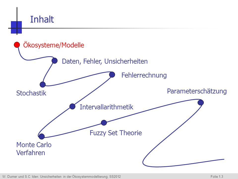 W. Durner und S.C. Iden: Unsicherheiten in der Ökosystemmodellierung, SS2012 Folie 1.3 Inhalt Ökosysteme/Modelle Daten, Fehler, Unsicherheiten Stochas