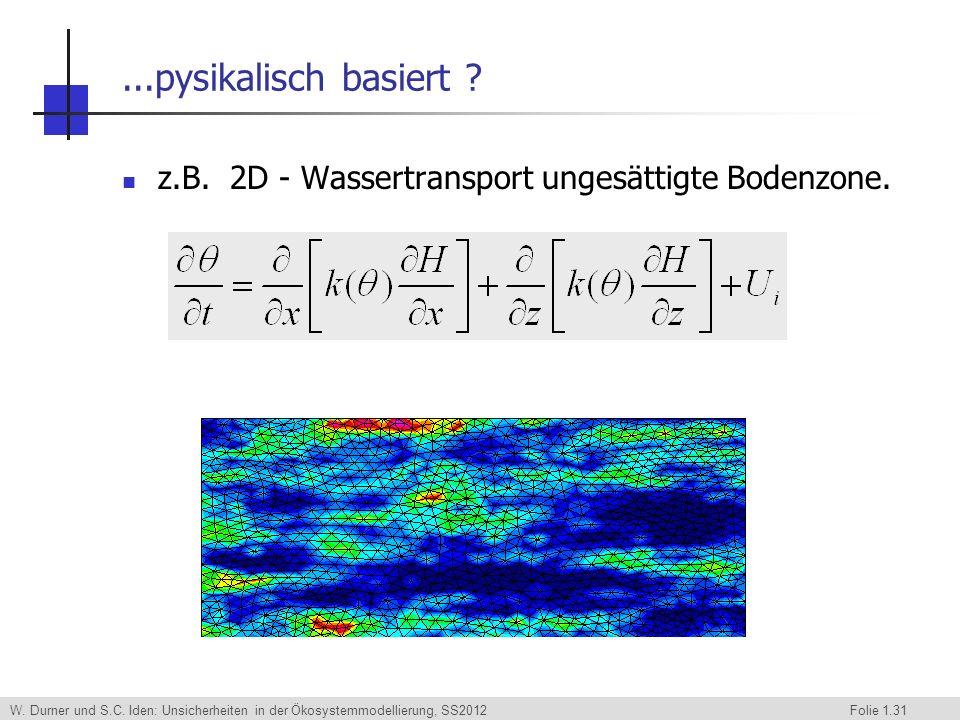 W. Durner und S.C. Iden: Unsicherheiten in der Ökosystemmodellierung, SS2012 Folie 1.31...pysikalisch basiert ? z.B. 2D - Wassertransport ungesättigte