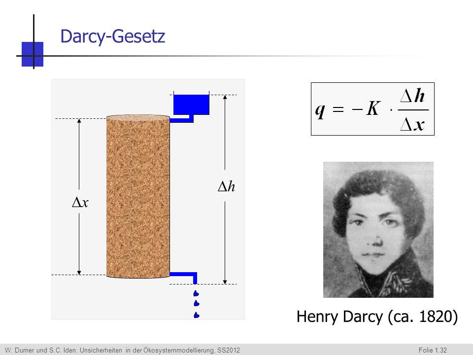 W. Durner und S.C. Iden: Unsicherheiten in der Ökosystemmodellierung, SS2012 Folie 1.32 Darcy-Gesetz Henri Darcy (ca. 1820) h x Henry Darcy (ca. 1820)