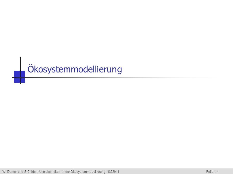 W. Durner und S.C. Iden: Unsicherheiten in der Ökosystemmodellierung, SS2011 Folie 1.4 Ökosystemmodellierung