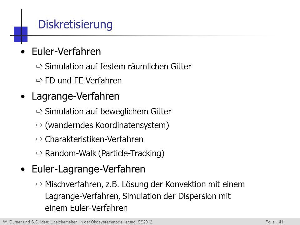 W. Durner und S.C. Iden: Unsicherheiten in der Ökosystemmodellierung, SS2012 Folie 1.41 Euler-Verfahren Simulation auf festem räumlichen Gitter FD und
