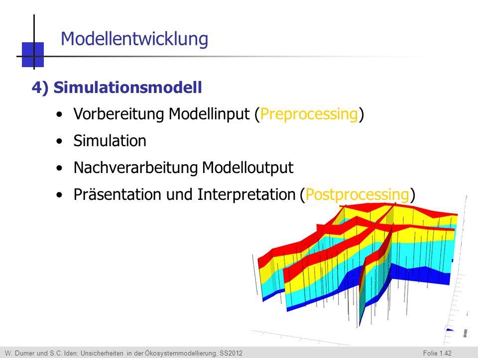 W. Durner und S.C. Iden: Unsicherheiten in der Ökosystemmodellierung, SS2012 Folie 1.42 Modellentwicklung 4) Simulationsmodell Vorbereitung Modellinpu