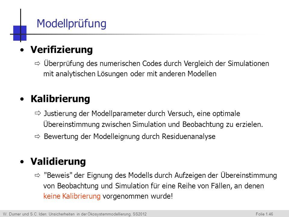 W. Durner und S.C. Iden: Unsicherheiten in der Ökosystemmodellierung, SS2012 Folie 1.46 Verifizierung Überprüfung des numerischen Codes durch Vergleic