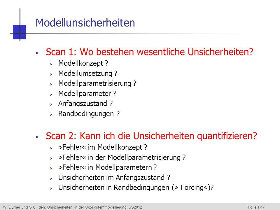 W. Durner und S.C. Iden: Unsicherheiten in der Ökosystemmodellierung, SS2012 Folie 1.47 Scan 1: Wo bestehen wesentliche Unsicherheiten? Modellkonzept