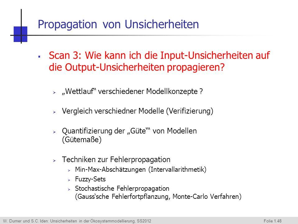 W. Durner und S.C. Iden: Unsicherheiten in der Ökosystemmodellierung, SS2012 Folie 1.48 Scan 3: Wie kann ich die Input-Unsicherheiten auf die Output-U