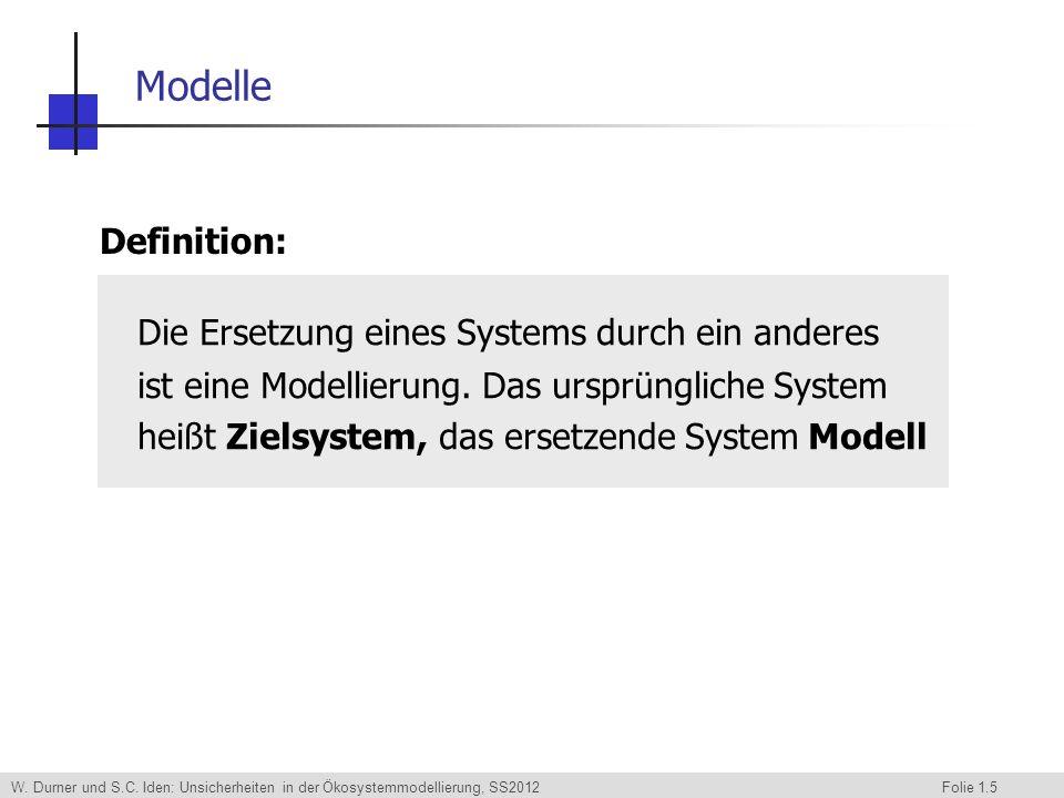 W. Durner und S.C. Iden: Unsicherheiten in der Ökosystemmodellierung, SS2012 Folie 1.5 Die Ersetzung eines Systems durch ein anderes ist eine Modellie