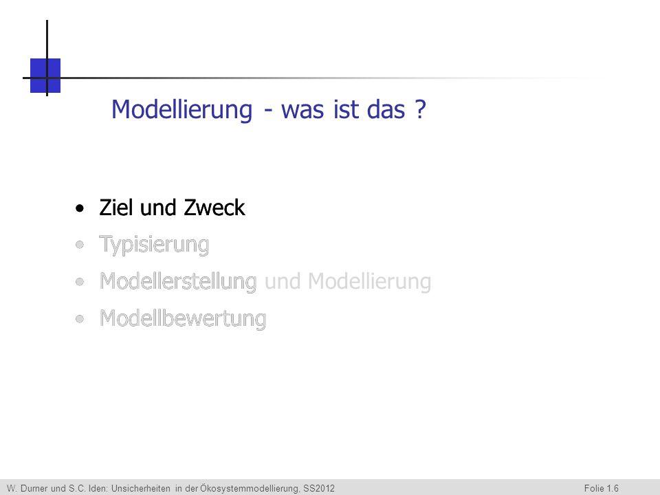 W. Durner und S.C. Iden: Unsicherheiten in der Ökosystemmodellierung, SS2012 Folie 1.6 Modellierung - was ist das ? Ziel und Zweck Typisierung Modelle