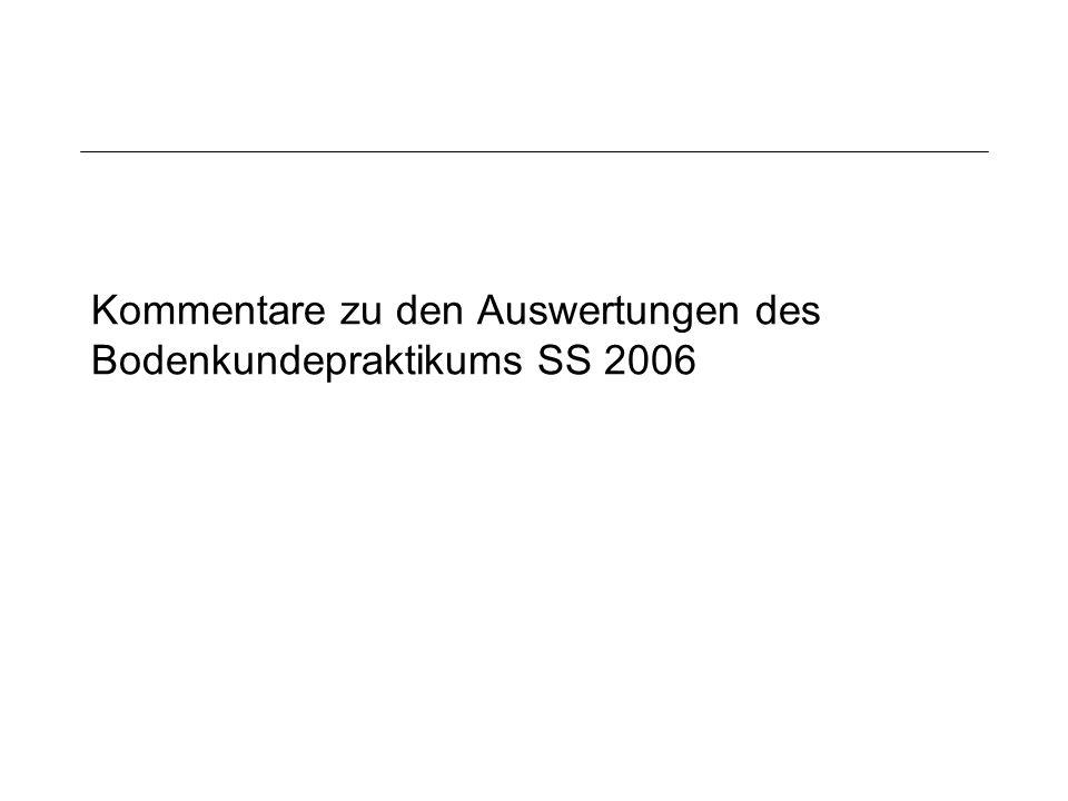 Kommentare zu den Auswertungen des Bodenkundepraktikums SS 2006