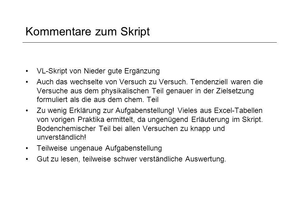 Kommentare zum Skript VL-Skript von Nieder gute Ergänzung Auch das wechselte von Versuch zu Versuch.