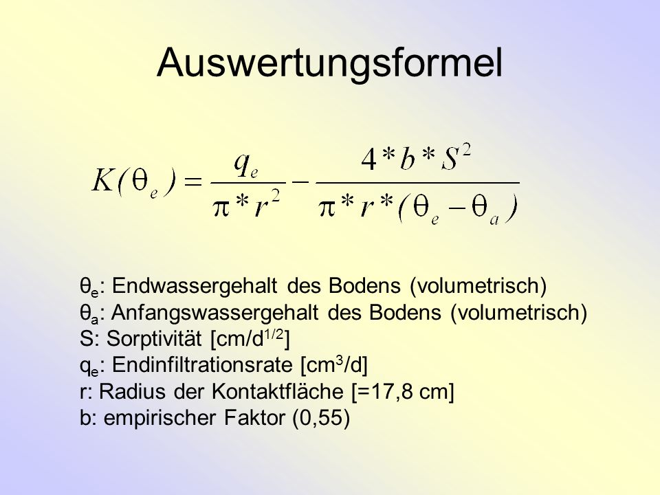Auswertungsformel θ e : Endwassergehalt des Bodens (volumetrisch) θ a : Anfangswassergehalt des Bodens (volumetrisch) S: Sorptivität [cm/d 1/2 ] q e :
