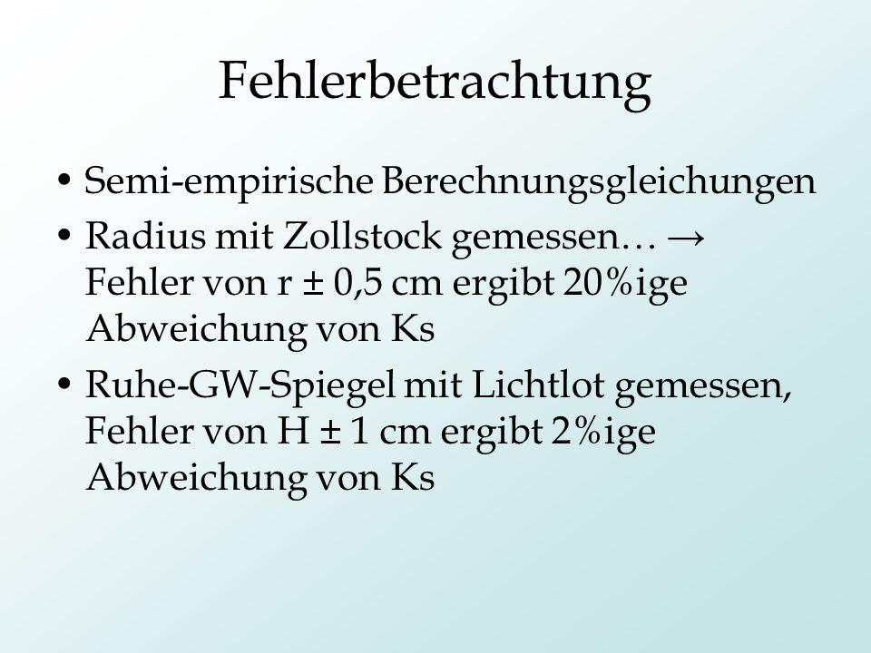 Fehlerbetrachtung Semi-empirische Berechnungsgleichungen Radius mit Zollstock gemessen… Fehler von r ± 0,5 cm ergibt 20%ige Abweichung von Ks Ruhe-GW-