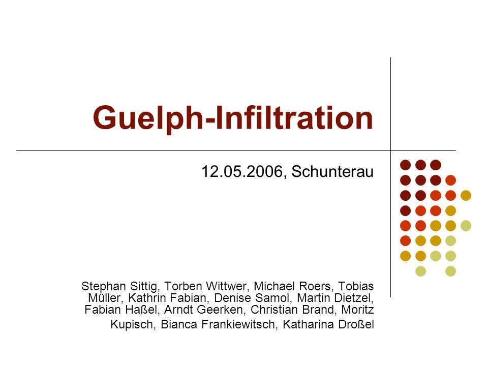 Gliederung 1.Hydraulische Leitfähigkeit 2.Standort 3.Guelph-Permeameter 4.Durchführung 5.Ergebnisse 6.Fazit