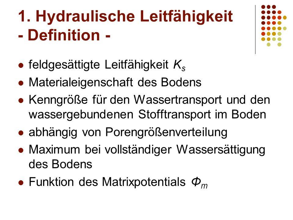 1. Hydraulische Leitfähigkeit - Definition - feldgesättigte Leitfähigkeit K s Materialeigenschaft des Bodens Kenngröße für den Wassertransport und den