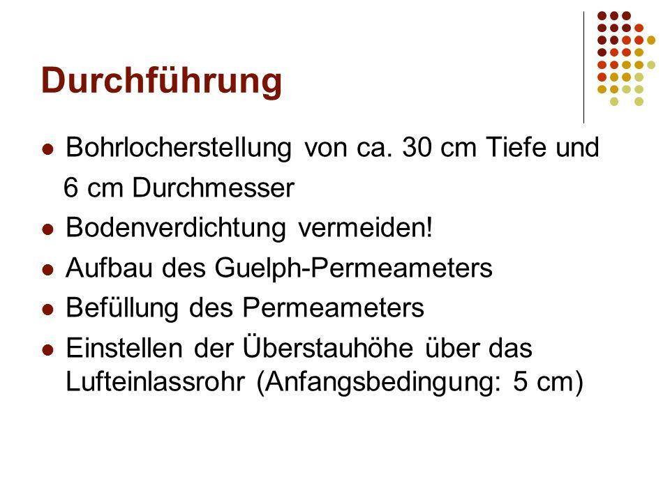 Durchführung Bohrlocherstellung von ca. 30 cm Tiefe und 6 cm Durchmesser Bodenverdichtung vermeiden! Aufbau des Guelph-Permeameters Befüllung des Perm