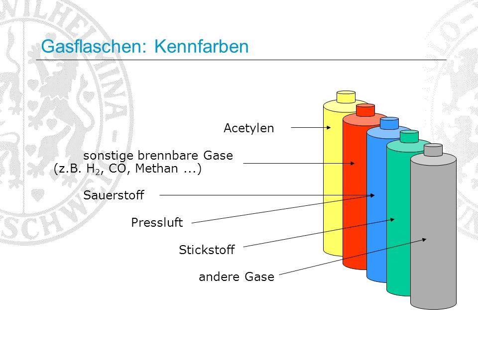 Gasflaschen: Kennfarben Acetylen sonstige brennbare Gase (z.B. H 2, CO, Methan...) Sauerstoff Pressluft Stickstoff andere Gase