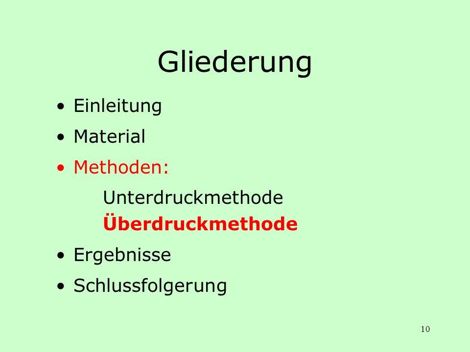 10 Gliederung Einleitung Material Methoden: Unterdruckmethode Überdruckmethode Ergebnisse Schlussfolgerung