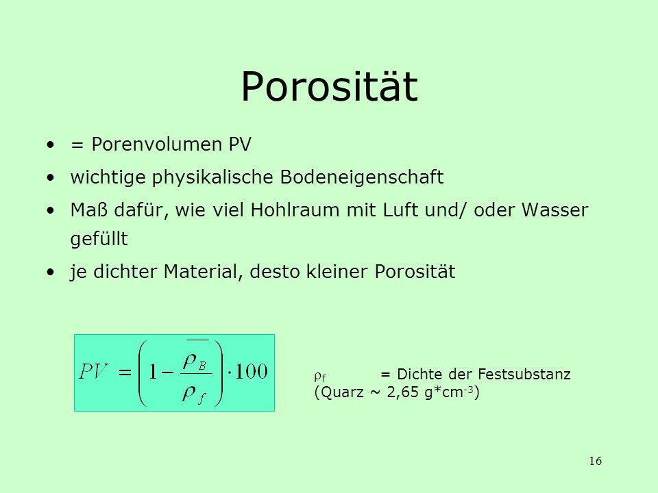 16 Porosität = Porenvolumen PV wichtige physikalische Bodeneigenschaft Maß dafür, wie viel Hohlraum mit Luft und/ oder Wasser gefüllt je dichter Mater