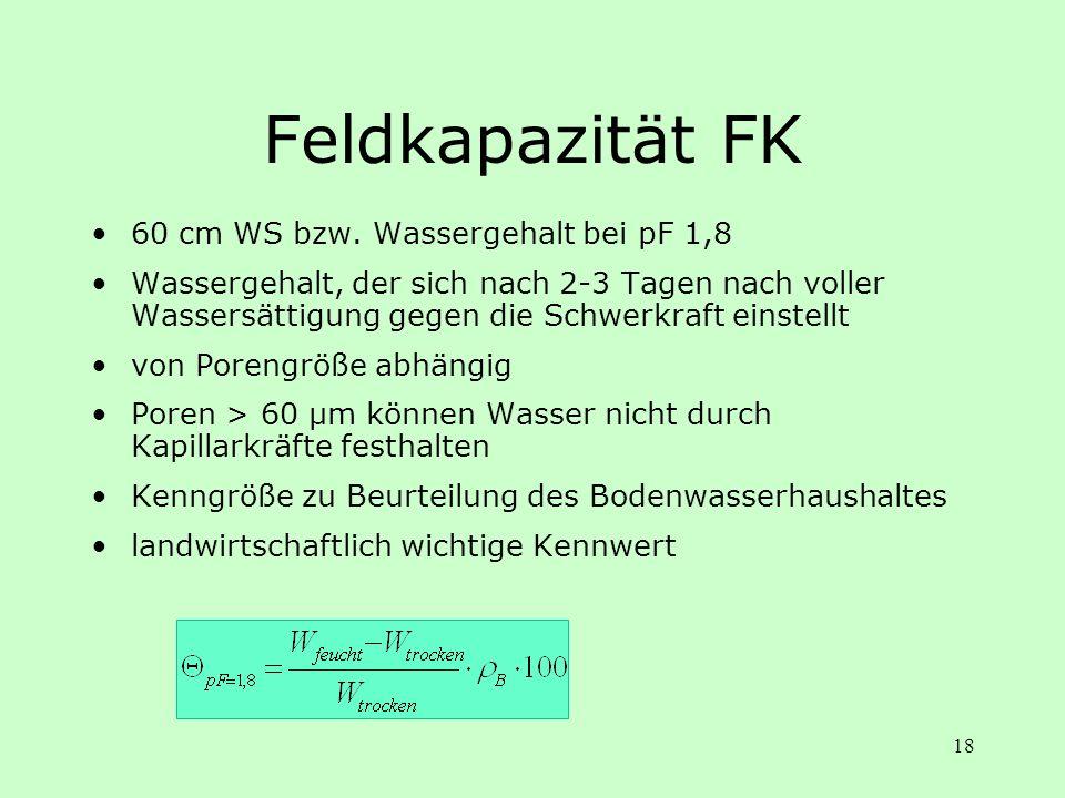 18 Feldkapazität FK 60 cm WS bzw. Wassergehalt bei pF 1,8 Wassergehalt, der sich nach 2-3 Tagen nach voller Wassersättigung gegen die Schwerkraft eins