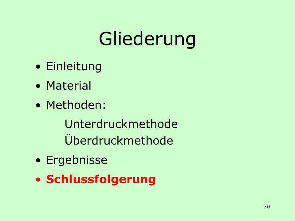 30 Gliederung Einleitung Material Methoden: Unterdruckmethode Überdruckmethode Ergebnisse Schlussfolgerung