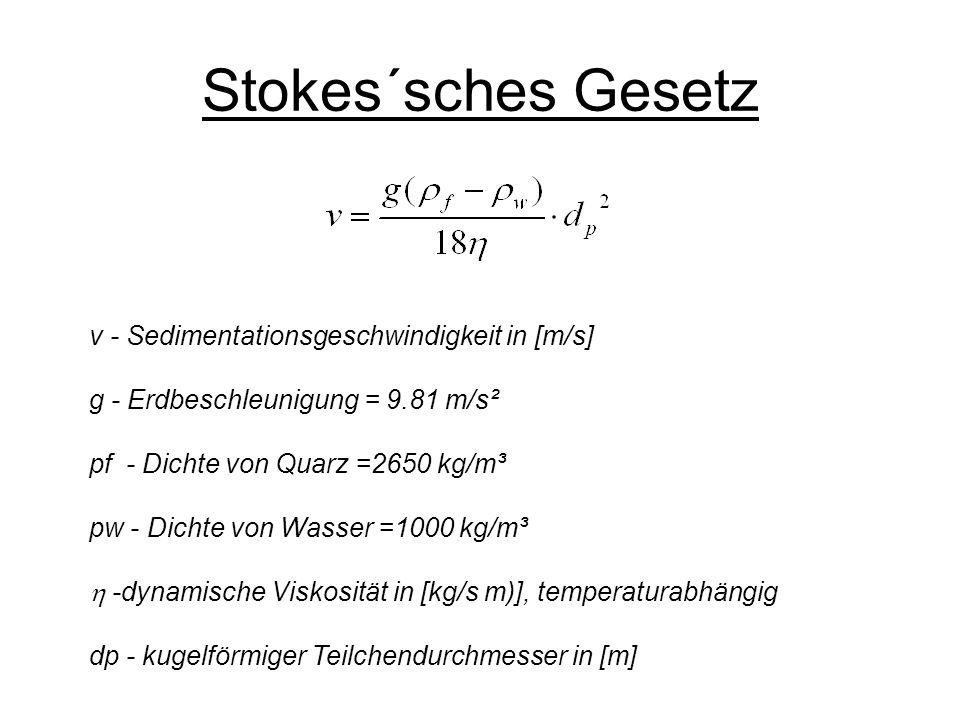 Stokes´sches Gesetz v - Sedimentationsgeschwindigkeit in [m/s] g - Erdbeschleunigung = 9.81 m/s² pf - Dichte von Quarz =2650 kg/m³ pw - Dichte von Was