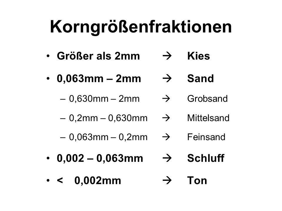 Korngrößenfraktionen Größer als 2mm Kies 0,063mm – 2mm Sand –0,630mm – 2mm Grobsand –0,2mm – 0,630mm Mittelsand –0,063mm – 0,2mm Feinsand 0,002 – 0,06