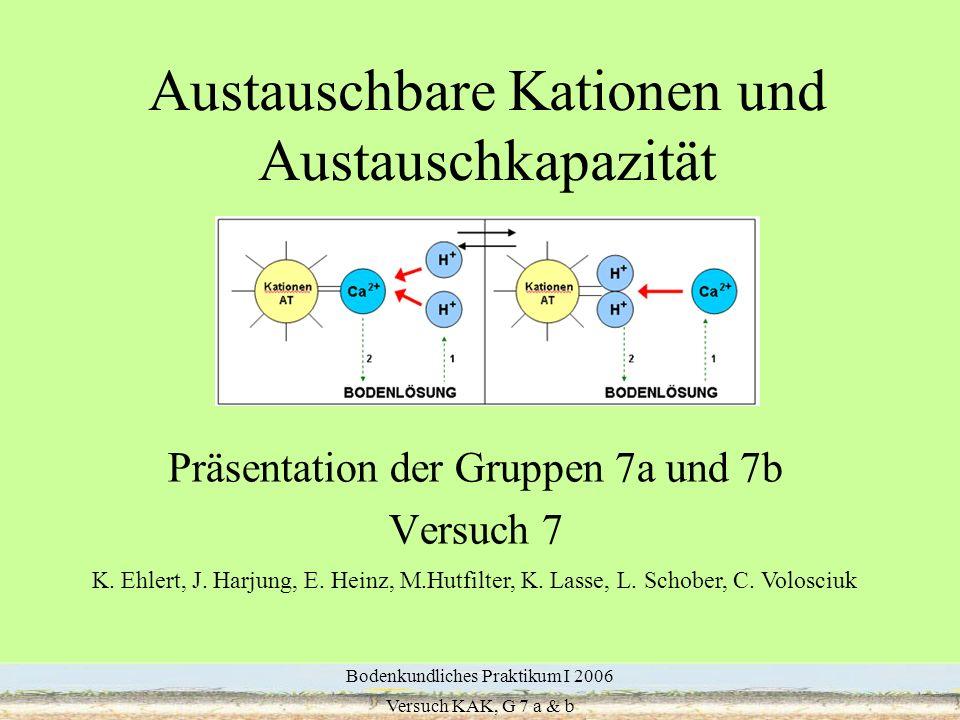 1 Austauschbare Kationen und Austauschkapazität Präsentation der Gruppen 7a und 7b Versuch 7 K. Ehlert, J. Harjung, E. Heinz, M.Hutfilter, K. Lasse, L