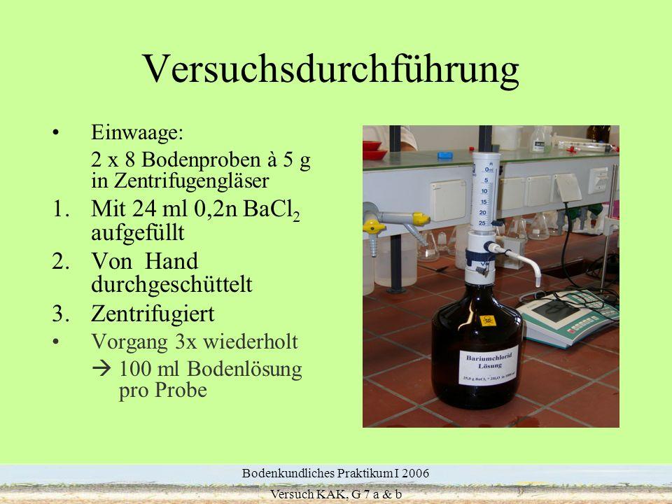6 Bodenkundliches Praktikum I 2006 Versuch KAK, G 7 a & b Versuchsdurchführung Einwaage: 2 x 8 Bodenproben à 5 g in Zentrifugengläser 1.Mit 24 ml 0,2n