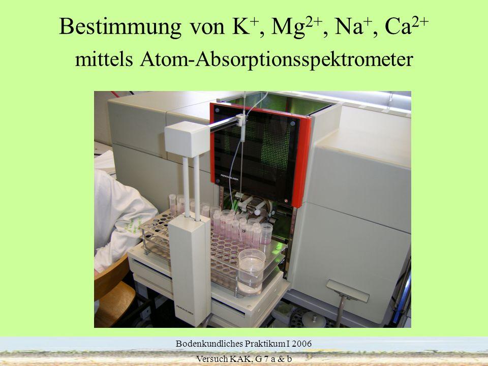 7 Bodenkundliches Praktikum I 2006 Versuch KAK, G 7 a & b Bestimmung von K +, Mg 2+, Na +, Ca 2+ mittels Atom-Absorptionsspektrometer