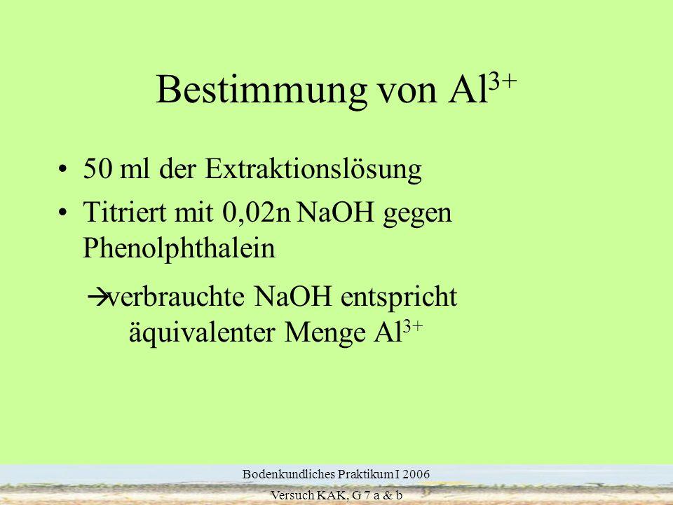 8 Bestimmung von Al 3+ 50 ml der Extraktionslösung Titriert mit 0,02n NaOH gegen Phenolphthalein verbrauchte NaOH entspricht äquivalenter Menge Al 3+