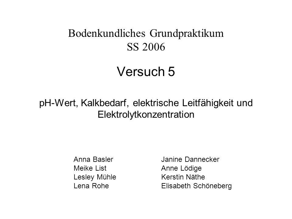 Versuch 5 pH-Wert, Kalkbedarf, elektrische Leitfähigkeit und Elektrolytkonzentration Bodenkundliches Grundpraktikum SS 2006 Anna BaslerJanine Dannecke