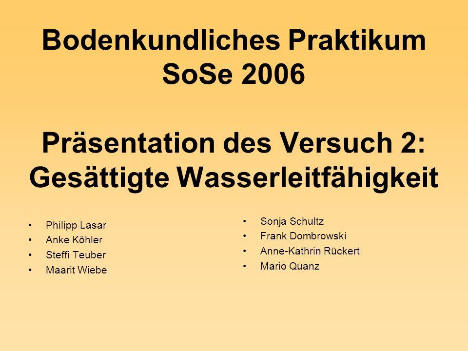 Bodenkundliches Praktikum SoSe 2006 Präsentation des Versuch 2: Gesättigte Wasserleitfähigkeit Philipp Lasar Anke Köhler Steffi Teuber Maarit Wiebe So