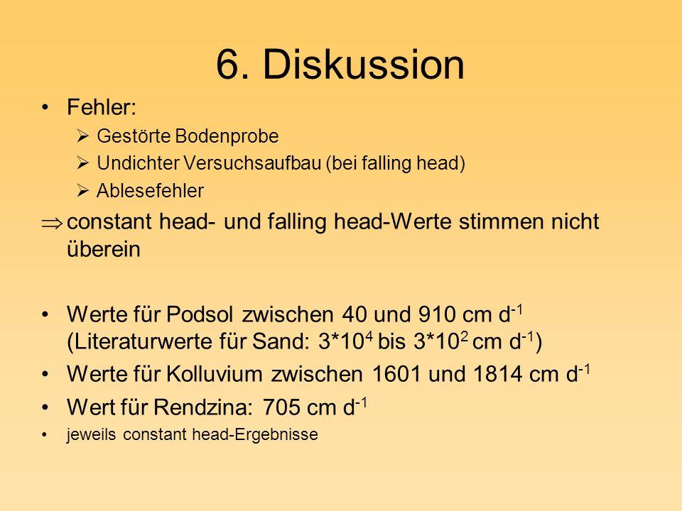 6. Diskussion Fehler: Gestörte Bodenprobe Undichter Versuchsaufbau (bei falling head) Ablesefehler constant head- und falling head-Werte stimmen nicht