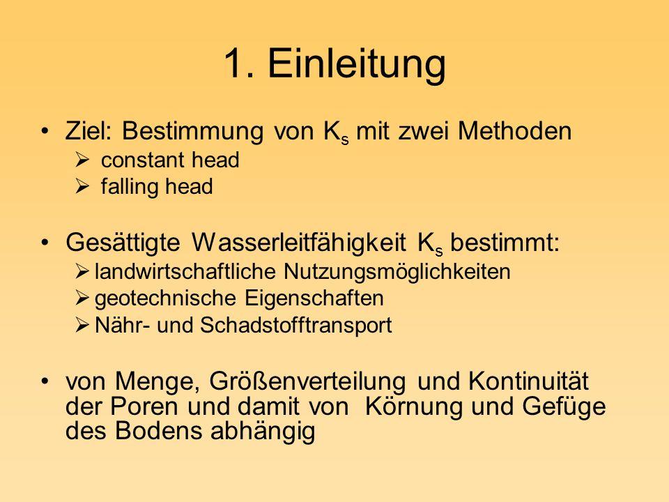 1. Einleitung Ziel: Bestimmung von K s mit zwei Methoden constant head falling head Gesättigte Wasserleitfähigkeit K s bestimmt: landwirtschaftliche N