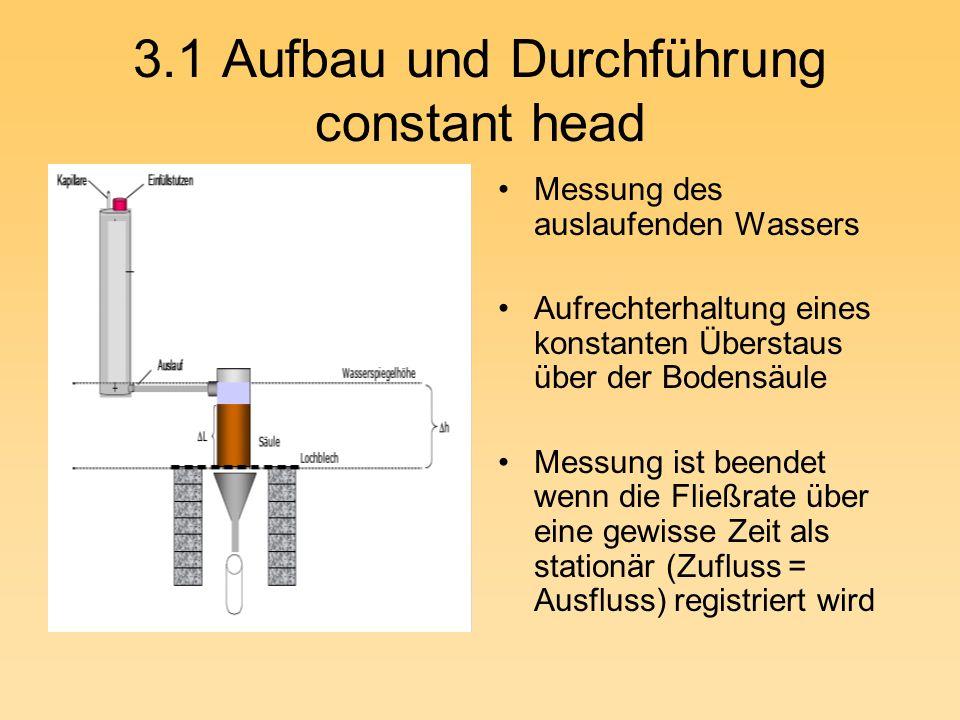 3.1 Aufbau und Durchführung constant head Messung des auslaufenden Wassers Aufrechterhaltung eines konstanten Überstaus über der Bodensäule Messung ist beendet wenn die Fließrate über eine gewisse Zeit als stationär (Zufluss = Ausfluss) registriert wird