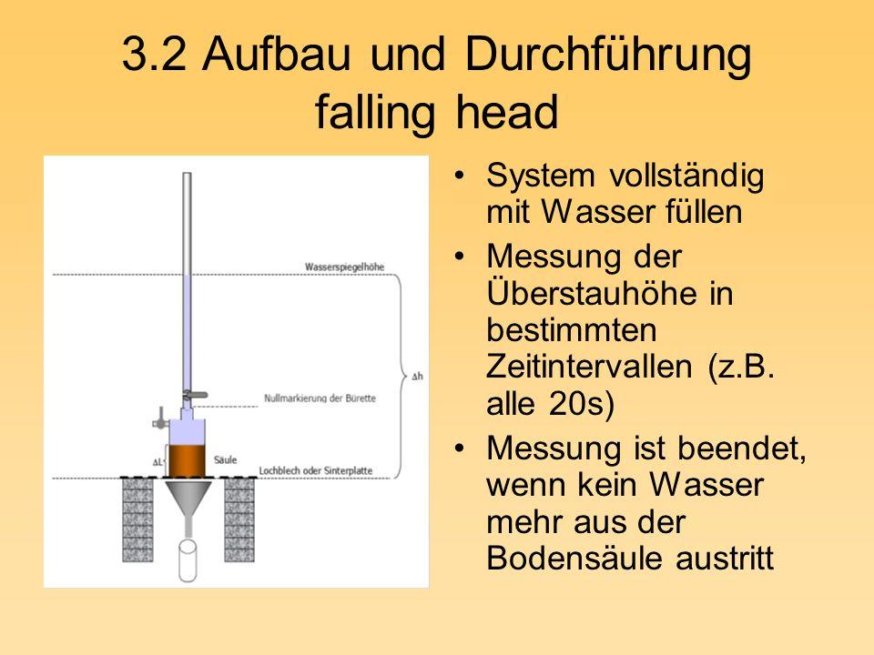 4.1 Auswertung constant head Berechnung durch Darcy – Gleichung: Q: stationäre Strömungsrate aus der Mariotte´schen Flaschen [cm³ d-1] ABoden: Durchströmte Fläche der Bodensäule [cm²] ΔL: Länge der Bodensäule [cm] Δh: Antreibende Differenz des hydraulischen Potentials [cm]