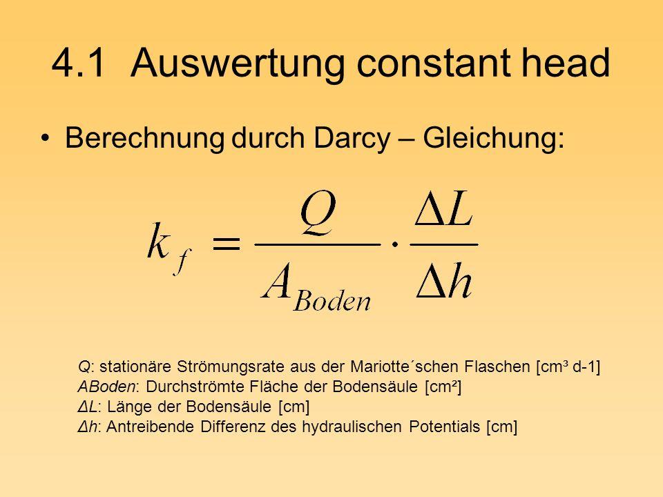 4.1 Auswertung constant head Berechnung durch Darcy – Gleichung: Q: stationäre Strömungsrate aus der Mariotte´schen Flaschen [cm³ d-1] ABoden: Durchst