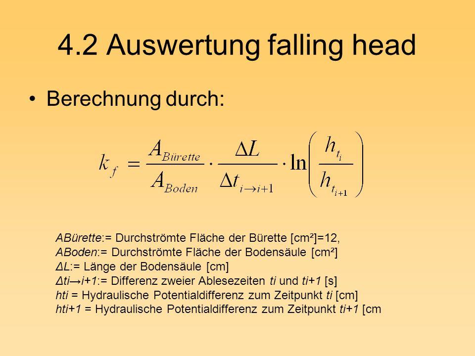 4.2 Auswertung falling head Berechnung durch: ABürette:= Durchströmte Fläche der Bürette [cm²]=12, ABoden:= Durchströmte Fläche der Bodensäule [cm²] ΔL:= Länge der Bodensäule [cm] Δtii+1:= Differenz zweier Ablesezeiten ti und ti+1 [s] hti = Hydraulische Potentialdifferenz zum Zeitpunkt ti [cm] hti+1 = Hydraulische Potentialdifferenz zum Zeitpunkt ti+1 [cm